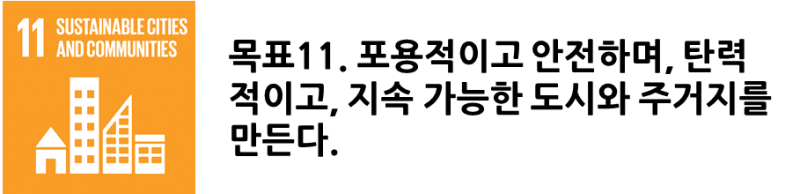 sdg11_1